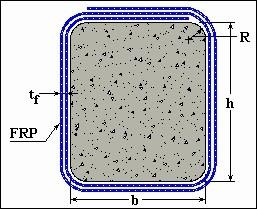 استفاده از خاصیت محبوس کنندگی برای افزایش مقاومت فشاری در ستون